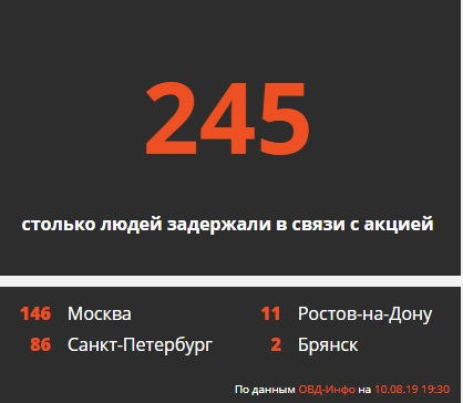 митинг_москва