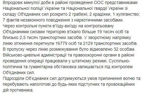 ООС_Донбасс_обстрелы