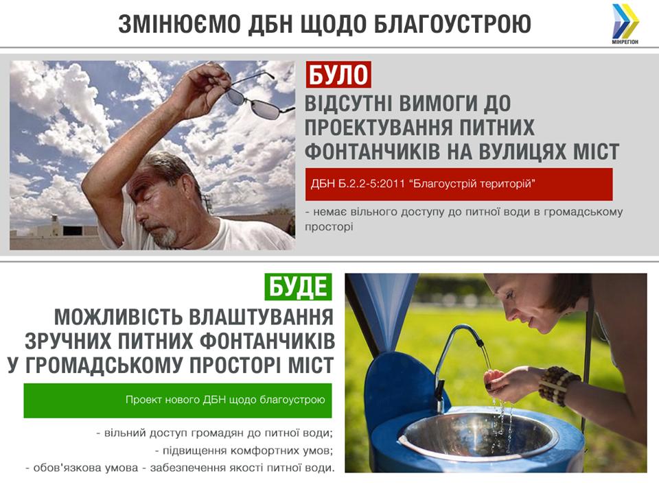 питьевые фонтанчики_украина